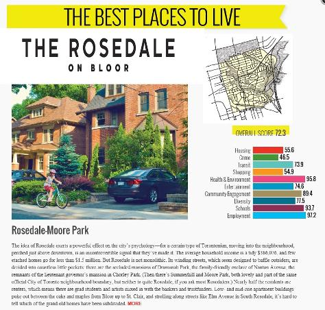 The Rosedale The Best Place To Live